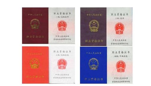 各行业证书